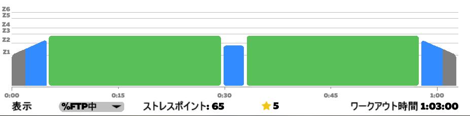 L3_25分